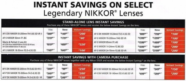 Nikon-2016-Black-Friday-lens